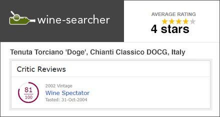 Wine Searcher Chianti Classico Doge Tenuta Torciano